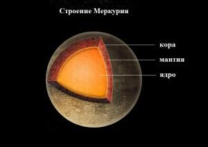 oblaka_merkuriya
